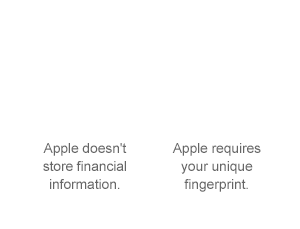 No financial information stored by Apple. Your unique fingerprint is required.